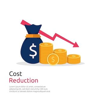 Снижение затрат, сокращение затрат, бизнес-концепция оптимизации затрат
