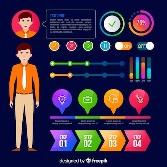 Costumer profile infographic