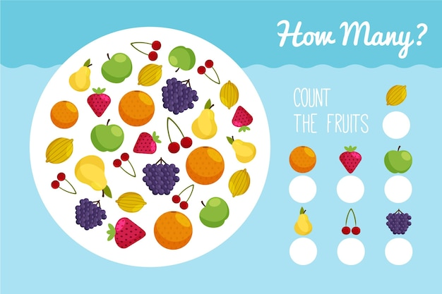 Conteggio del gioco per i compiti di scuola con la frutta