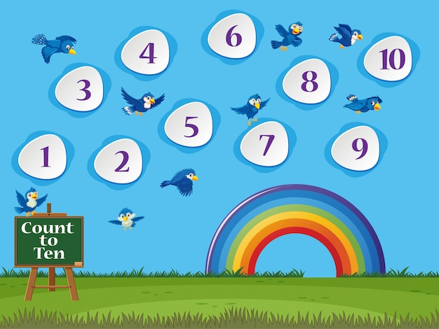 Counting number one to ten with green grass and blue sky background