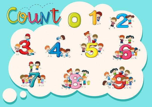 Подсчет чисел от одного до девяти плакатов