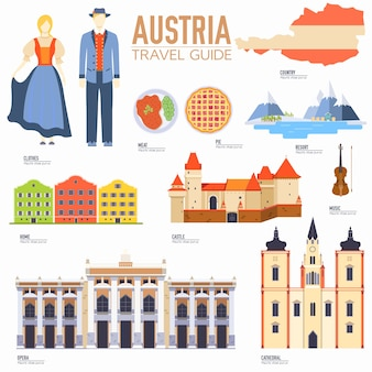 Country austria travel vacation guide of goods