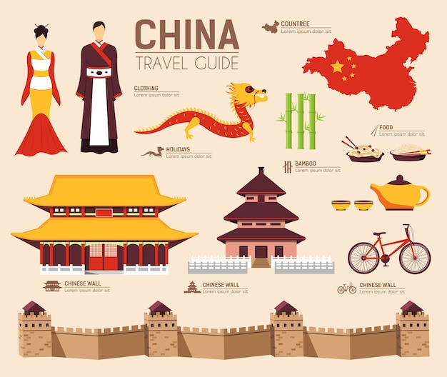 Country china travel vacation guide of goods