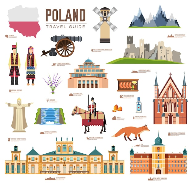 Country poland travel vacation guide of goods, places. set of architecture, fashion, people