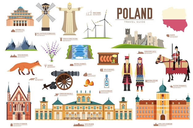 Country poland travel vacation guide of goods