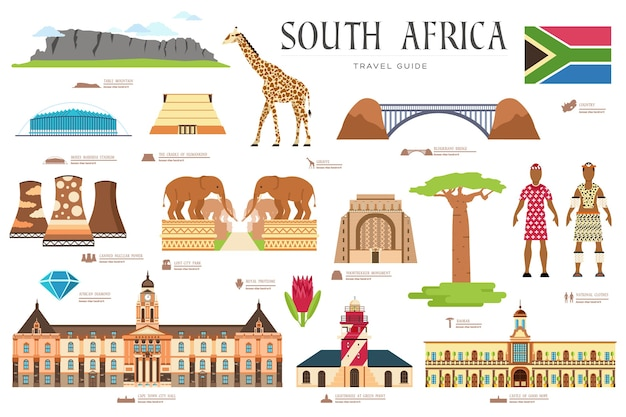 Country south africa travel vacation guide of goods