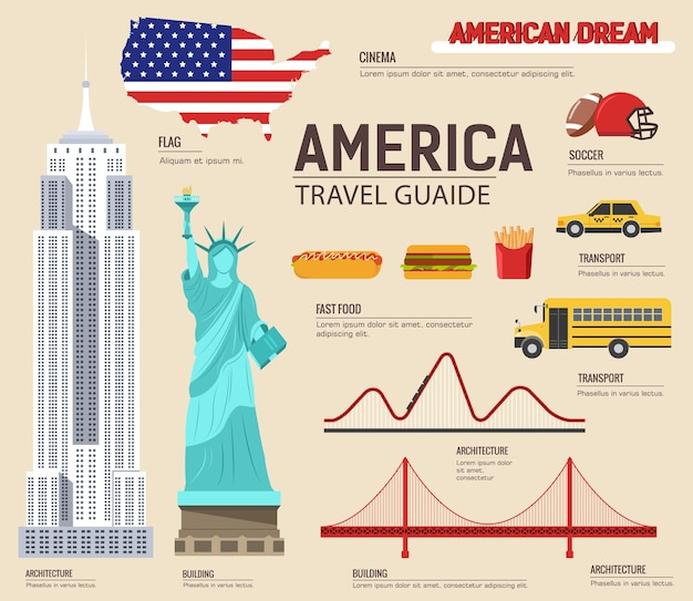 Country usa travel vacation guide of goods, places and features.