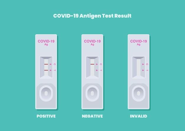 Результаты чтения теста на антиген covid-19. векторная иллюстрация