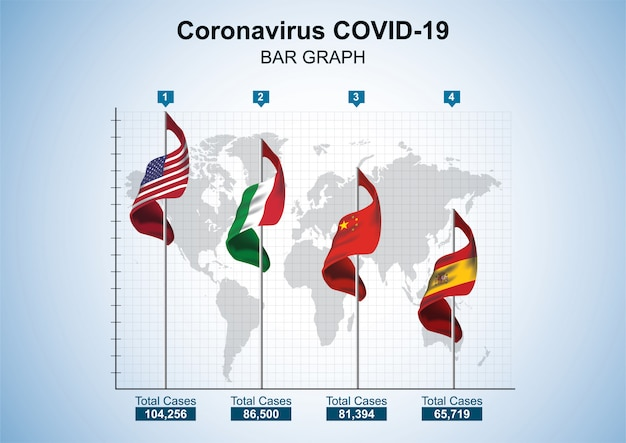 Covid-19 coronavirus concept bar graph. bar chart graph diagram statistical coronavirus disease named covid-19 - illustration