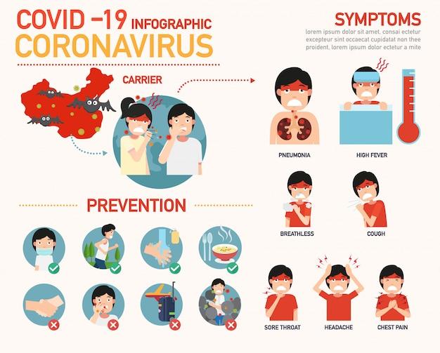 Ковид-19 (коронавирус) инфографики.