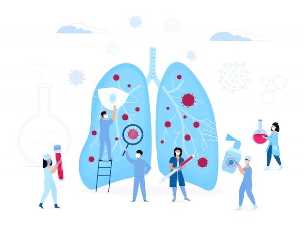 Covid19。コロナウイルス。小さな医療従事者がウイルスに感染した巨大な肺を検査します。ワクチン。処理。看護師が注射器を持っています。ラボの技術者がテストチューブを運びます。医師は感染と戦う