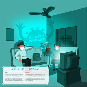 Covid-19 delta plus variant strain concept with people wearing mask athome。
