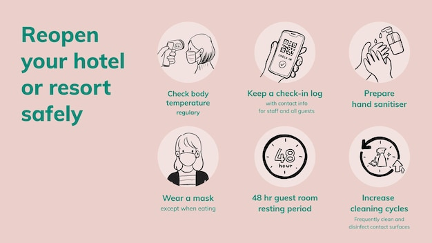 Covid 19 слайд powerpoint, отель вновь открывает меры безопасности