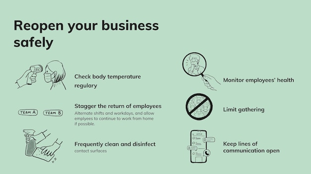 Covid 19 шаблон слайда powerpoint, вектор снова открыть меры безопасности для бизнеса