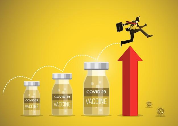 Covid-19 백신은 세계 경제 및 비즈니스 회복 개념을 만들기 위해 집단 면역을 성공적으로 개발하고 구축합니다.