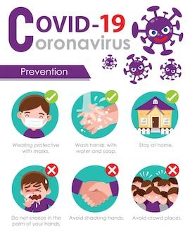 Covid19。ウイルス保護のヒント。漫画のスタイルのベクトル図の防止