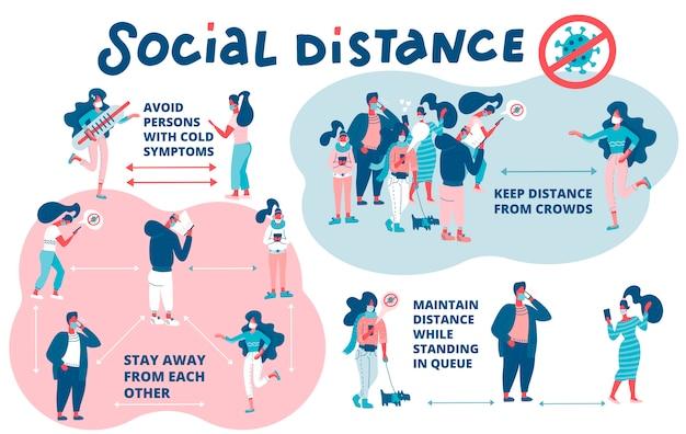 社会的距離規則スキームのセット。社会的距離を離し、covid-19コロナウイルスから保護するために公共社会の人々の距離を保ちます。距離を置いてください。白い背景の上の平らなイラスト。