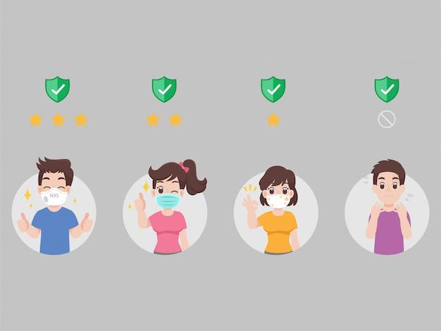 Набор людей, носящих маску с различными типами маски для лица для предотвращения вируса ухань covid-19