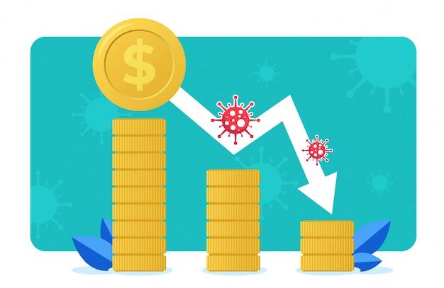 コロナウイルスは世界経済に深刻な影響を与えます。ドル記号のコインの山、トレンドラインが下がっていると周りのウイルス。 covid-19のパンデミックにより、工業生産、販売、投資は減少しました。