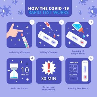 Шаги для экспресс-теста covid-19