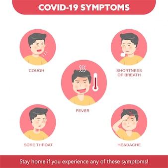 Covid-19 симптомы мультфильма в плоском стиле. коронавирус.
