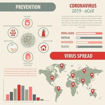 Инфографики элементы нового коронавируса. covid-19 презентация.