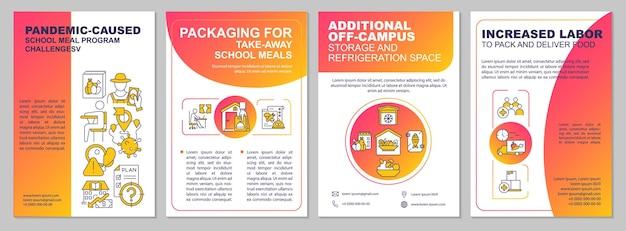 Covid вызвал проблемы с программой школьного питания шаблон брошюры