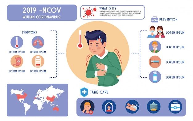 Пандемия covid19 с дизайном иллюстрации больного человека и infographics