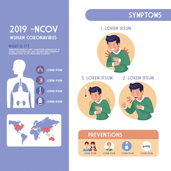 Covid19 pandemic flyer with infographics  illustration design