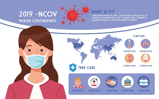 Covid19 pandemic flyer with woman using face mask infographics  illustration design
