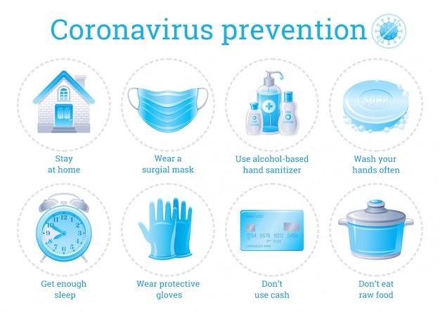 Covidウイルス保護要素とコロナウイルス防止インフォグラフィックポスター。家庭用検疫、マスク、消毒ジェルボトル、石鹸。