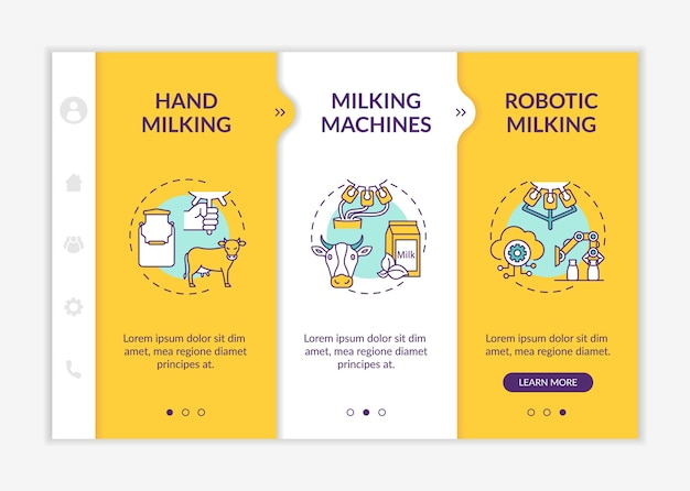 Cow milking process onboarding template.
