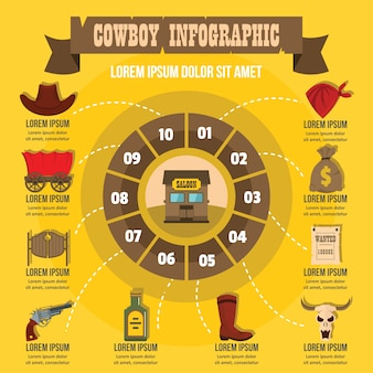 Cowboy infographic, flat style