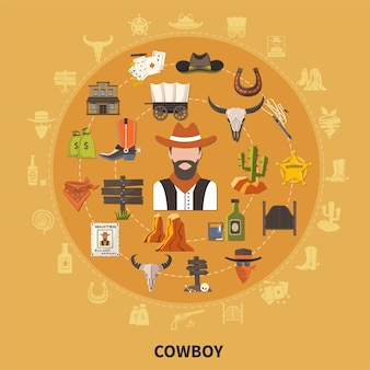 Cowboy with attributes, wooden building, animal skulls, prairie  elements, round composition