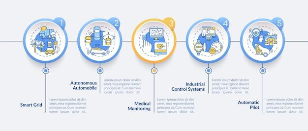 Cpsアプリケーションのインフォグラフィックテンプレート。スマートグリッド、医療モニタリングプレゼンテーションのデザイン要素。 5つのステップによるデータの視覚化。タイムラインチャートを処理します。線形アイコンのワークフローレイアウト