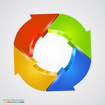 創造的な矢印の円