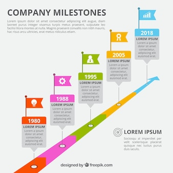 Creative business timeline concept with road