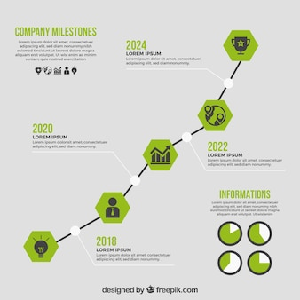 Creative business timeline concept