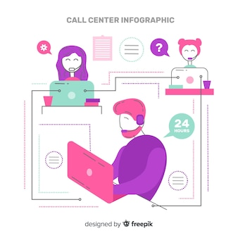 Creative call center background in lineal style