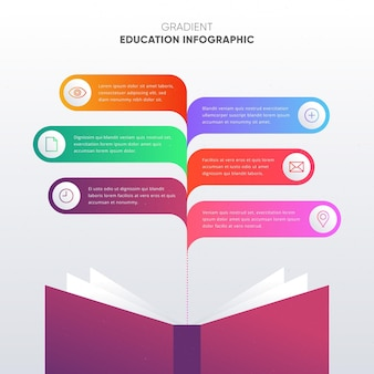 Creative gradient education infographic