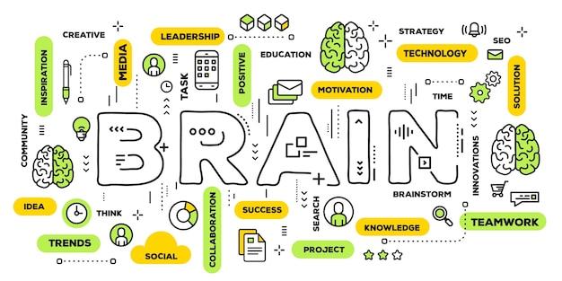 Творческая иллюстрация мозга слово надписи типографии с иконками линии