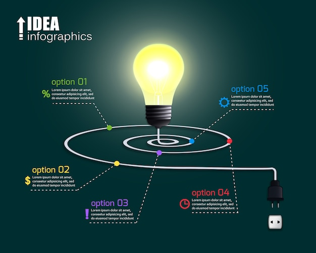 Creative light bulb with options