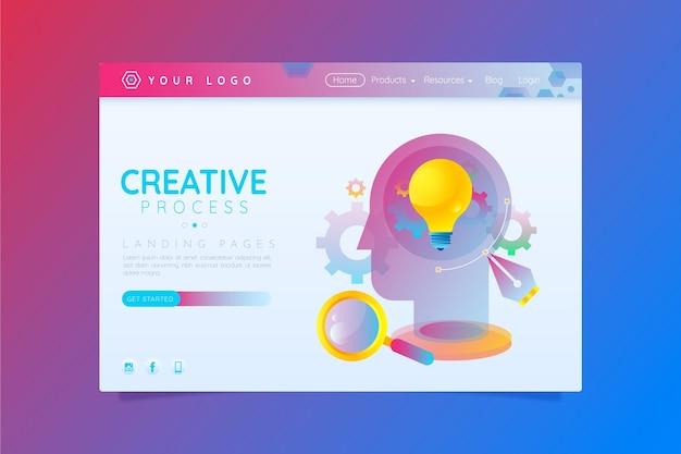 クリエイティブプロセスのランディングページ