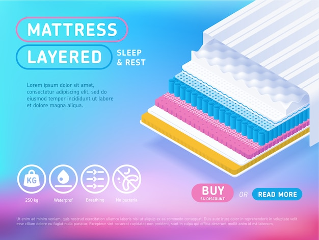 Creative promotion of mattress on web page
