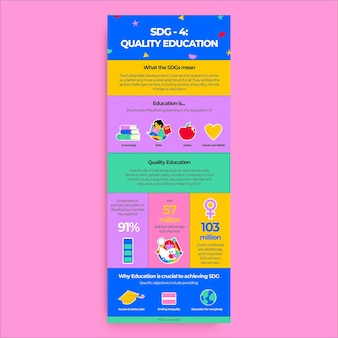 Creative sdg quality education general infographic Free Vector