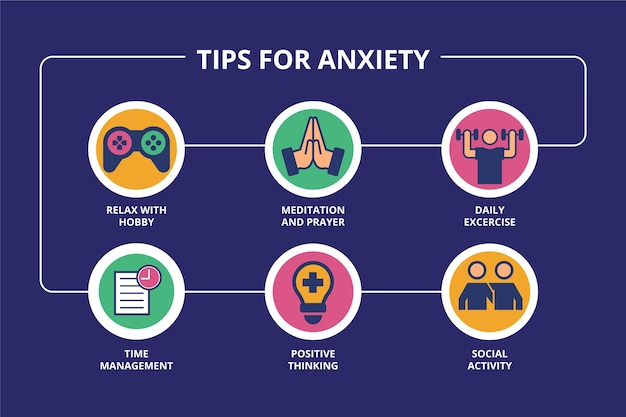 Creative tips for anxiety infographic