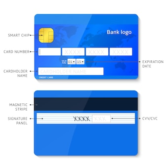 Credit cards form for payment page template