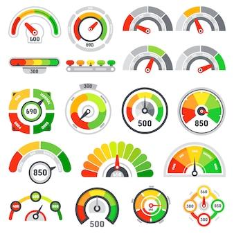 Credit score speedometer