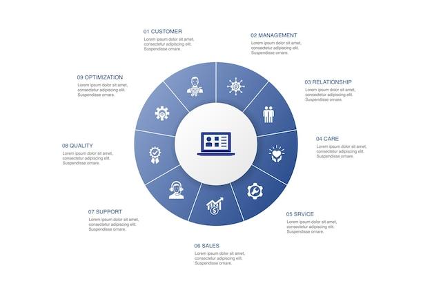 Crm инфографики 10 шагов круговой дизайн. клиент, управление, отношения, обслуживание простые значки