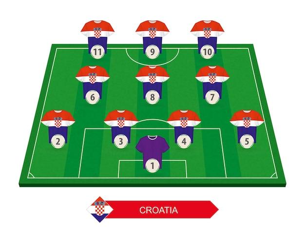 유럽 축구 대회 축구장에 크로아티아 축구 팀 라인업